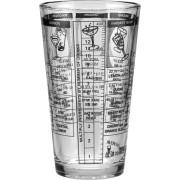 Mixingglas - Rezeptaufdruck